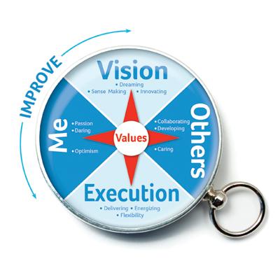 פיתוח מנהיגות