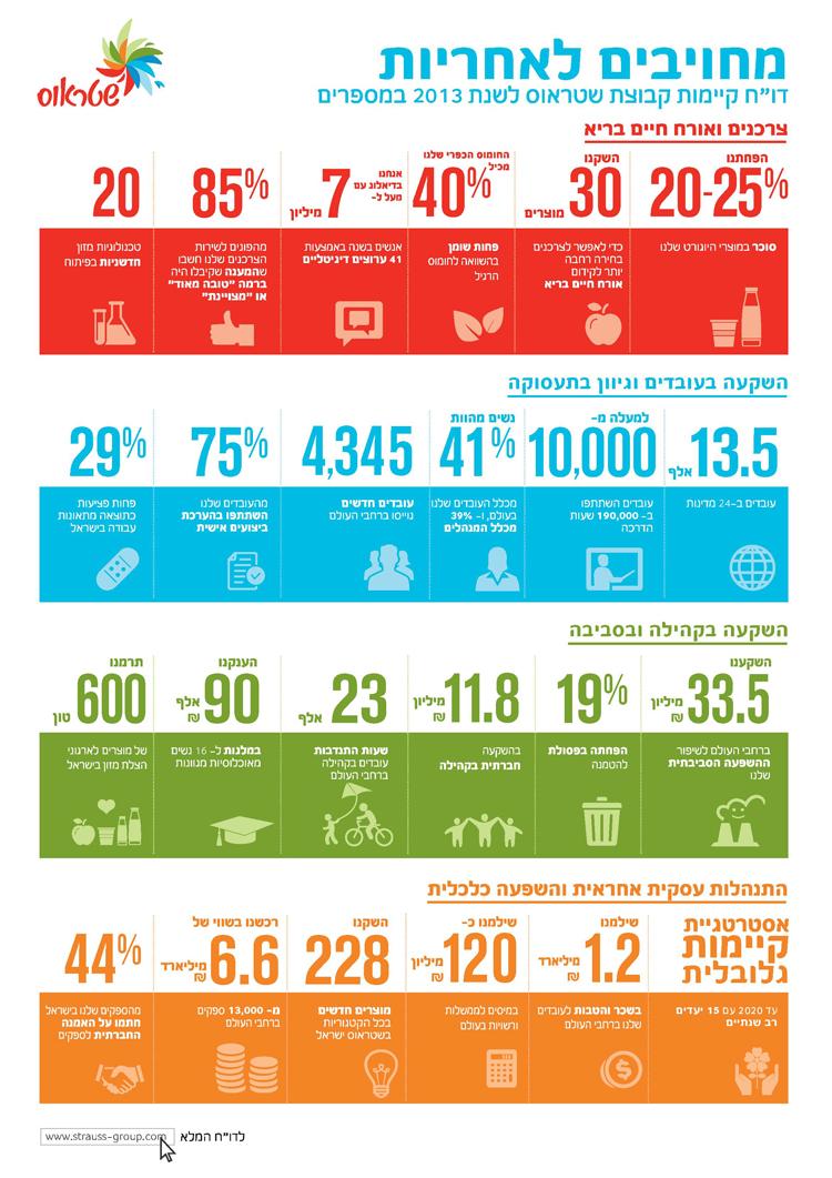 infographics_hebrew_2014_FINAL